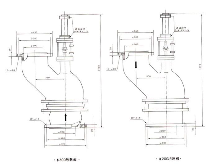 qp742y-0.5均压阀-放散阀外形结构尺寸图图片