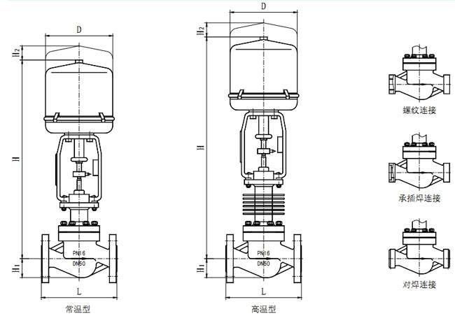 zrsm电动套筒调节阀,压力平衡调节阀图片