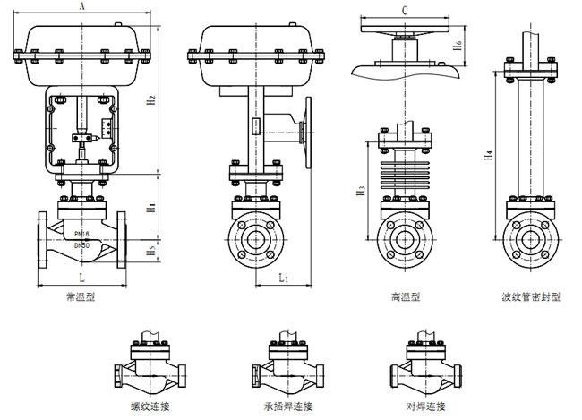 zjsm气动薄膜套筒调节阀外形结构尺寸图